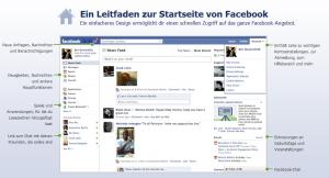 Facebook neue Startseite Leitfaden