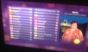 Lena Eurovision Songcontest Siegerin Zwischenstand