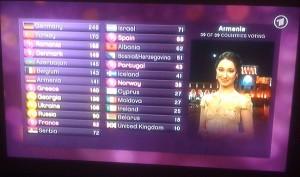 Lena Eurovision Songcontest Siegerin Endstand