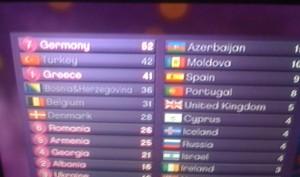 Lena Eurovision Song Contest Siegerin
